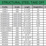 structural steel takeoff services