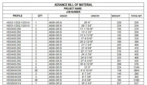 Advance Bill of Materials